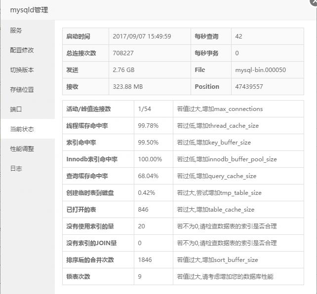 mysql数据库运行状态
