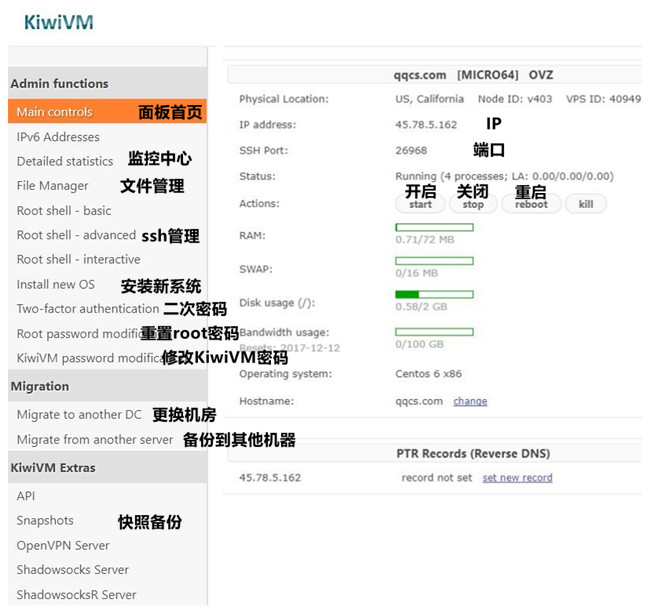 KiwiVM Control Panel中文翻译功能解释